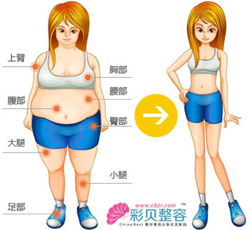 胖瘦卡通对比图图片